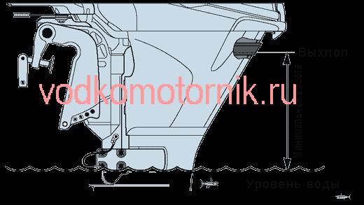 мотор лодочный на сколько должен быть погружен в воду