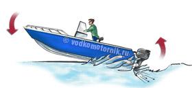 Старт, выход на глиссирование катера без транцевых плит