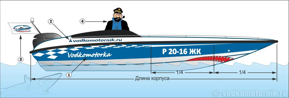 размещение номеров на лодке