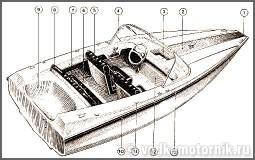 Нептун и Нептун-2 моторная лодка