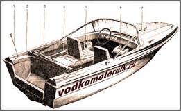 Нептун-3 моторная лодка