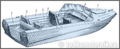 Обь-М моторная лодка