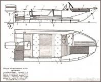 ОКА мототная лодка