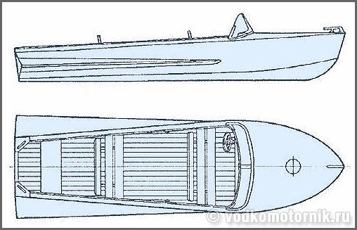 лодка южанка параметры