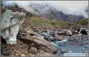У водопада Гаварни